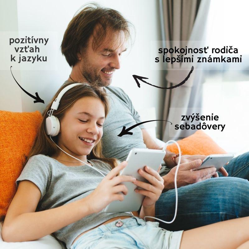 Fabricka.sk - doučovanie pre deti atínedžerov