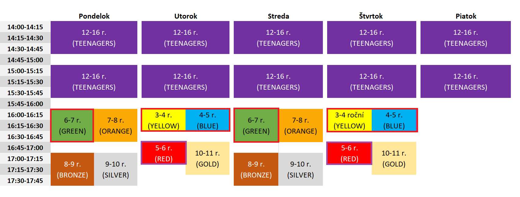 Fabricka.sk-rozvrh skupinovych jazykovych kurzov 3-6r