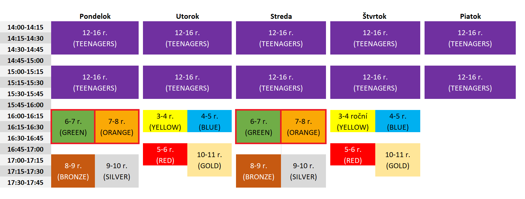 Fabricka.sk-rozvrh skupinovych jazykovych kurzov 7-8r