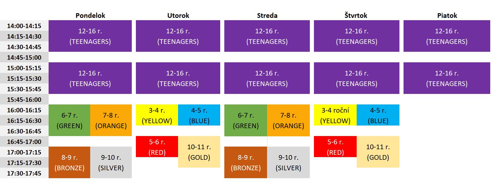 Fabricka.sk - rozvrh skupinovych kurzov